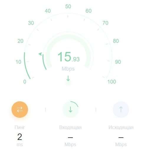 Измерение скорости интернета в сервисе 2IP