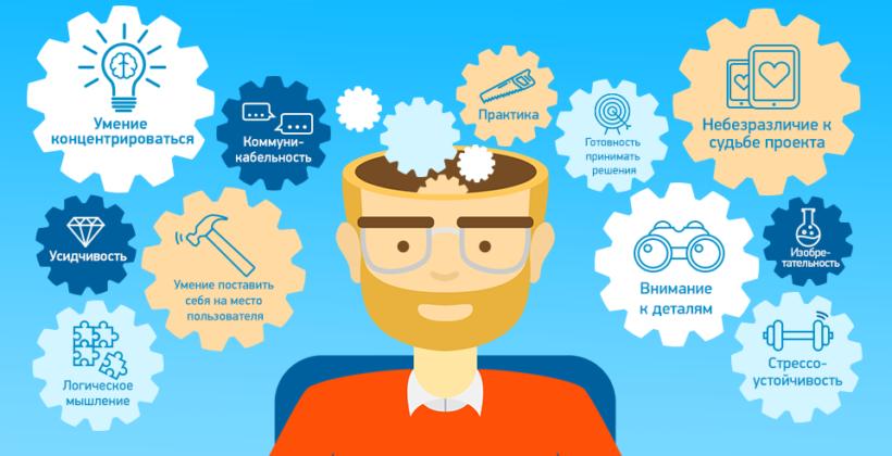 Онлайн-заработок на тестировании сайтов: как стать асессором